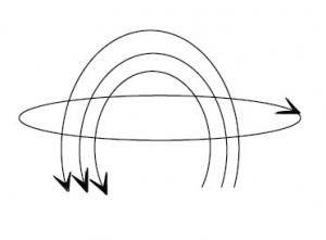 miller_diagram